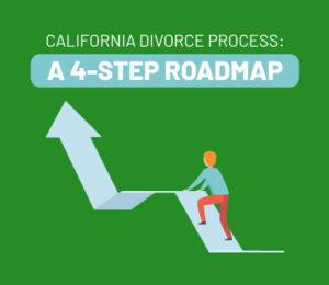 california divorce process with erin levine
