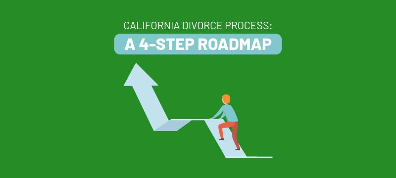 California Divorce Process: A 4-Step Roadmap (2020 ...