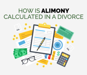 How to Calculate Alimony in Divorce