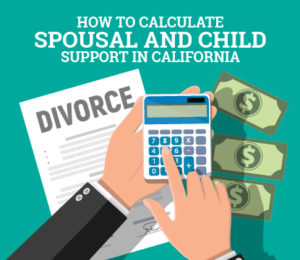 How to Calculate Child Support and Spousal Support in California