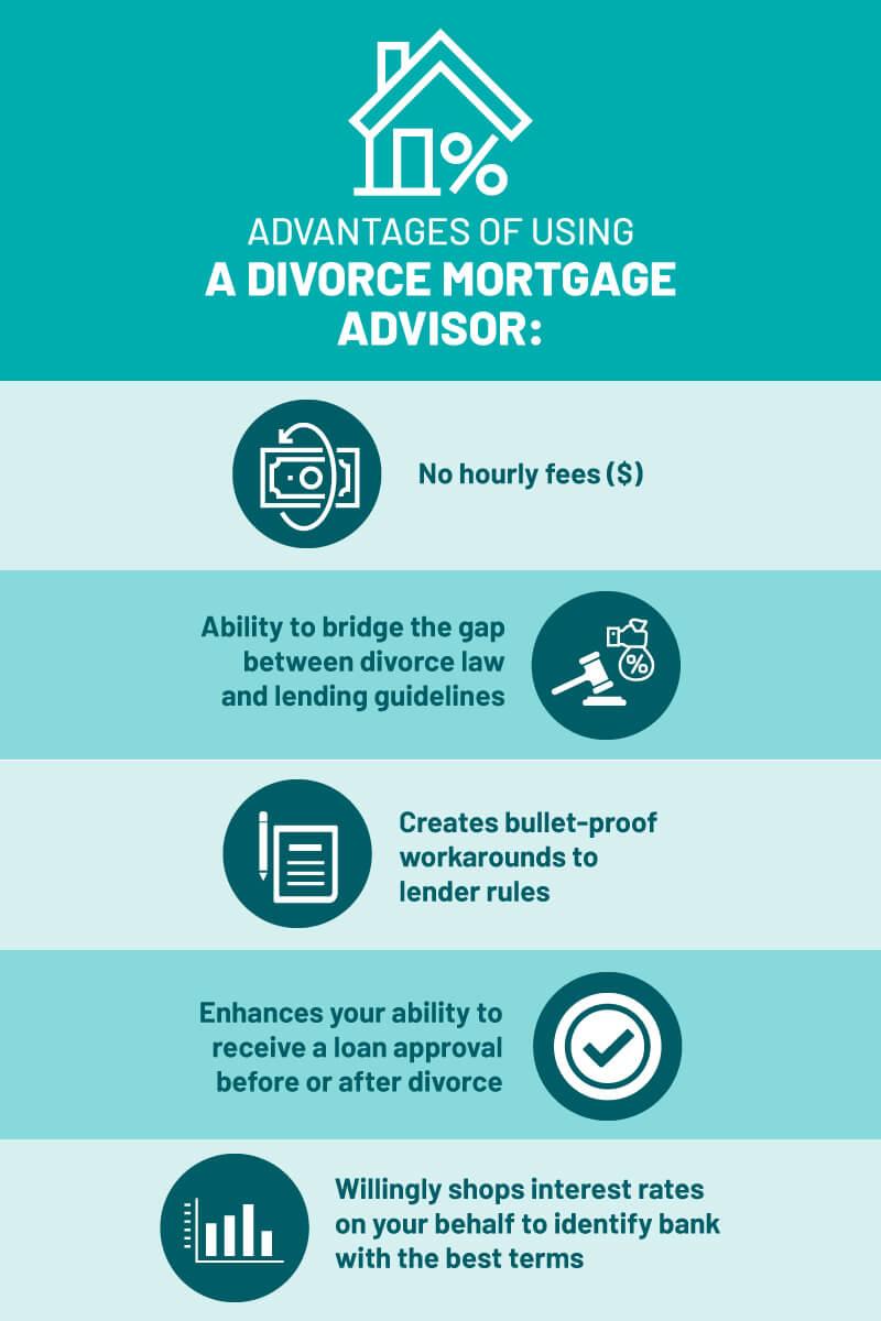 advantages of using a divorce mortgage advisor