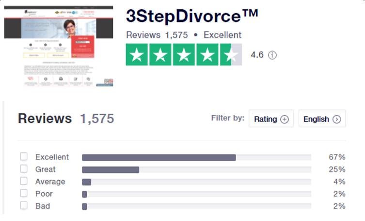 3 step divorce georgia