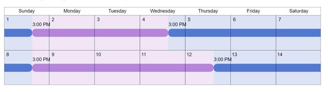3-4-4-3 visitation schedule