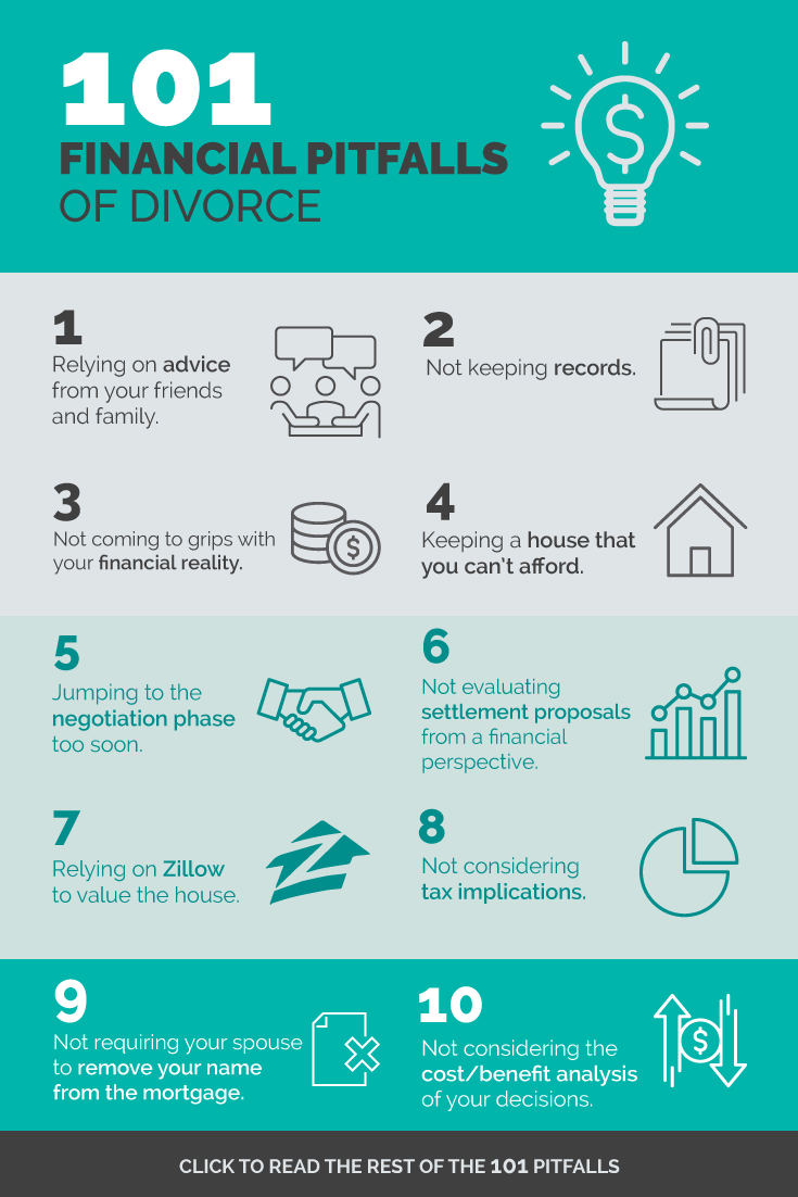 infographic of top 10 financial pitfalls of divorce