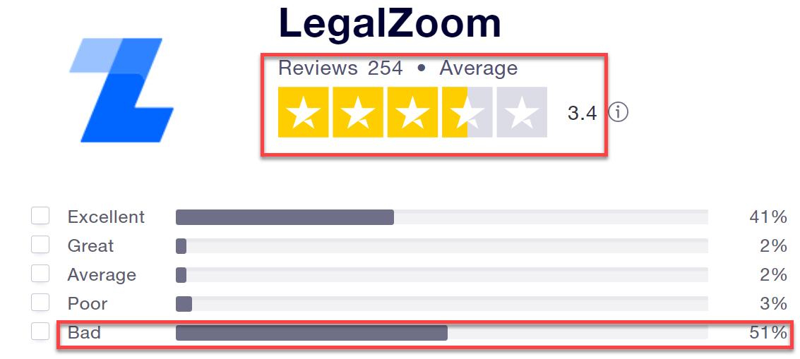 legalzoom online divorce