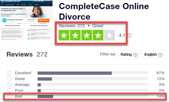 completecase reviews trustpilot
