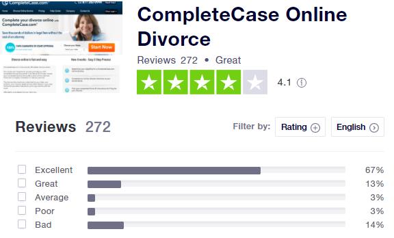 completecase online divorce reviews