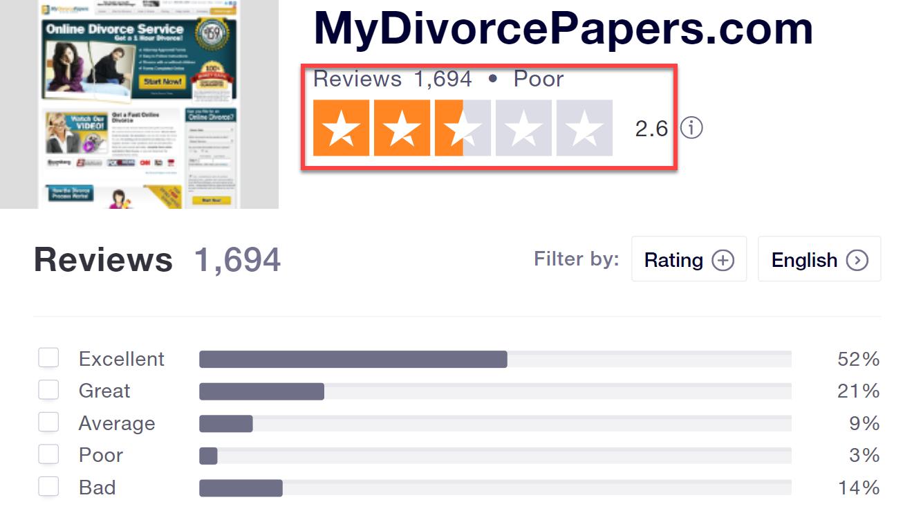 mydivorcepapers.com reviews