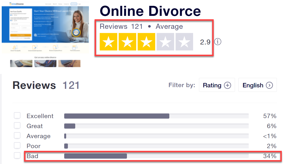 onlinedivorce.com review