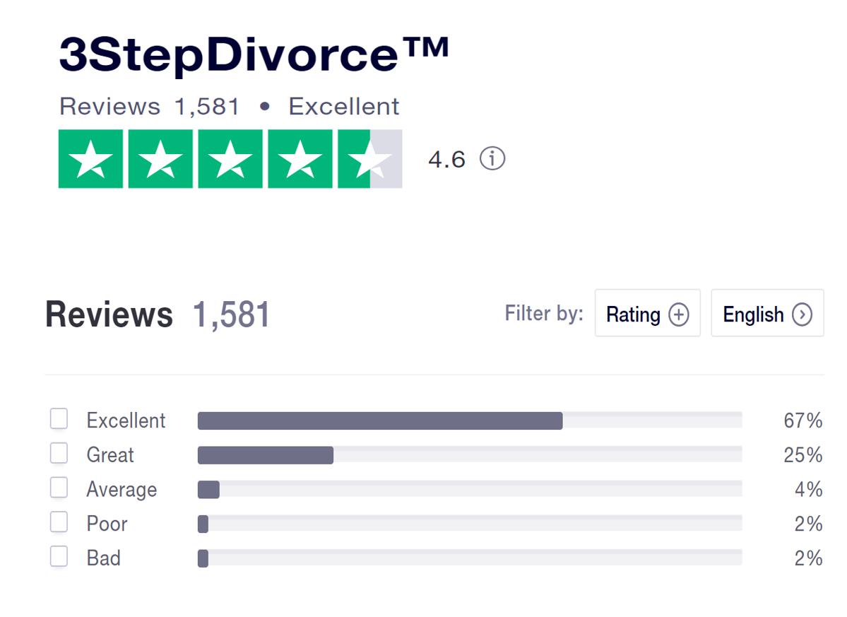 3 step divorce reviews