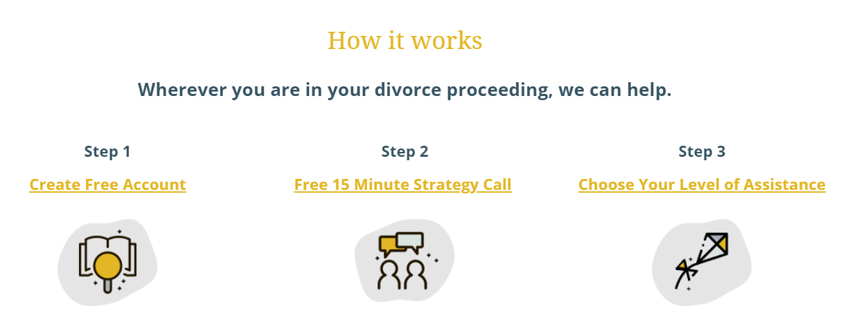hello divorce process
